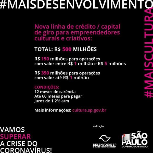GOVERNO DE SÃO PAULO ANUNCIA CRÉDITO DE R$ 500 MILHÕES PARA PROTEGER EMPRESAS DURANTE PANDEMIA DO CORONAVÍRUS