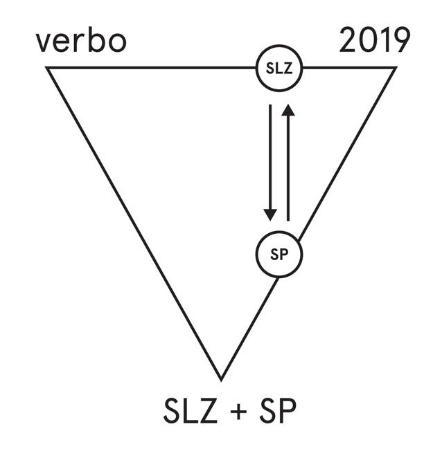 Verbo 2019 - 15º edição da mostra de performance arte