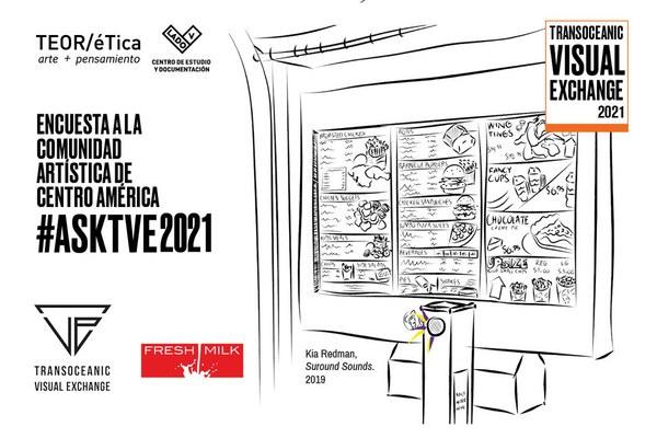 Encuesta a la comunidad artística de Centroamérica - #askTVE 2021